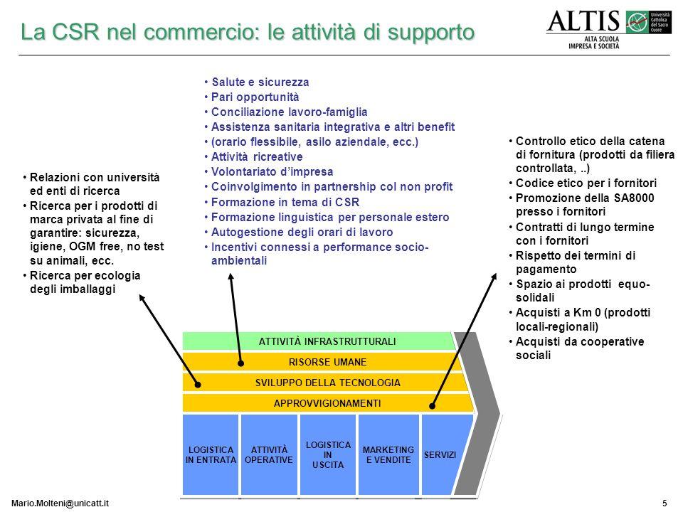 Mario.Molteni@unicatt.it5 La CSR nel commercio: le attività di supporto ATTIVITÀ INFRASTRUTTURALI RISORSE UMANE SVILUPPO DELLA TECNOLOGIA APPROVVIGION