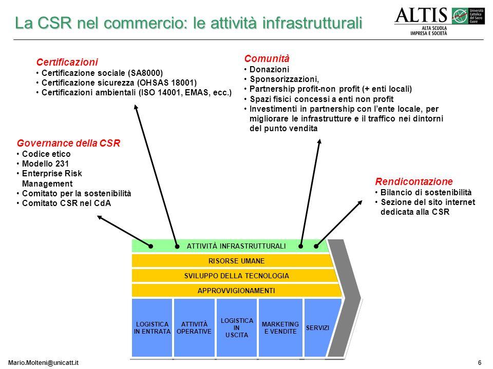 Mario.Molteni@unicatt.it6 La CSR nel commercio: le attività infrastrutturali ATTIVITÀ INFRASTRUTTURALI RISORSE UMANE SVILUPPO DELLA TECNOLOGIA APPROVV
