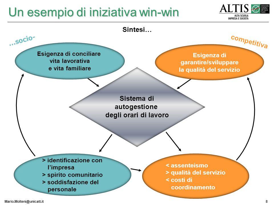 Mario.Molteni@unicatt.it8 Un esempio di iniziativa win-win Sistema di autogestione degli orari di lavoro < assenteismo > qualità del servizio < costi