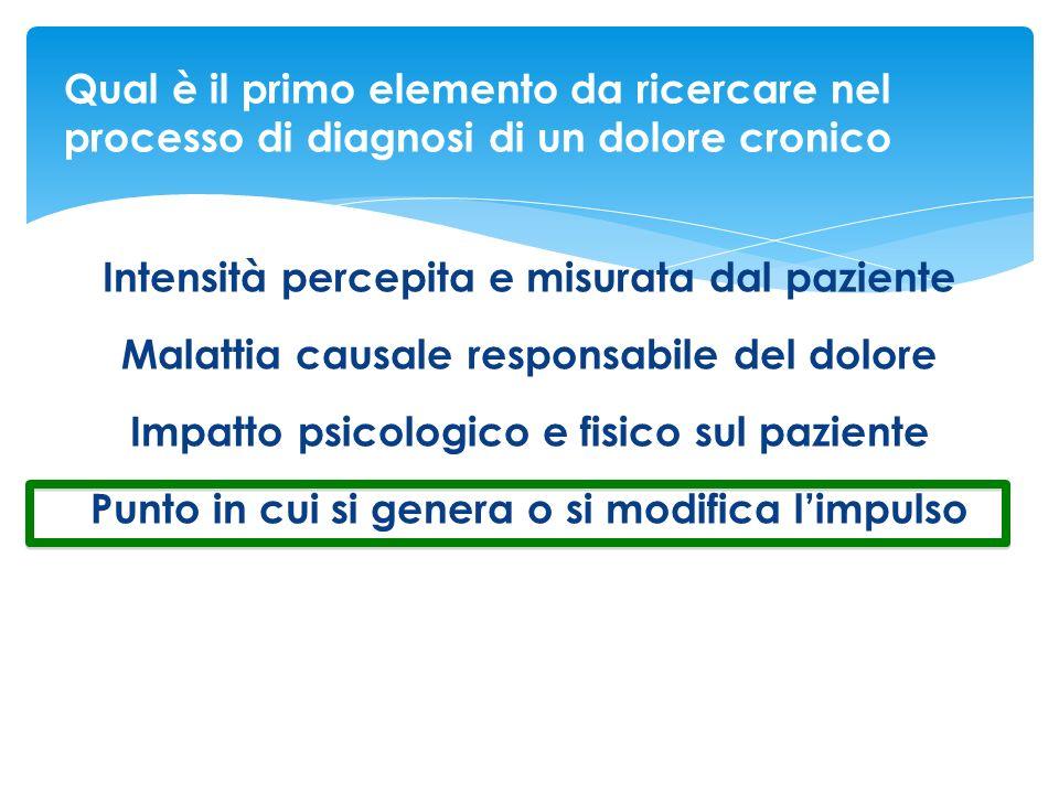 Il dolore che origina come diretta conseguenza di una lesione o di una patologia che interessa le fibre del sistema somato-sensoriale (Treede, 2008) è un: dolore neurogenico dolore nocicettivo dolore psicogenico dolore neuropatico