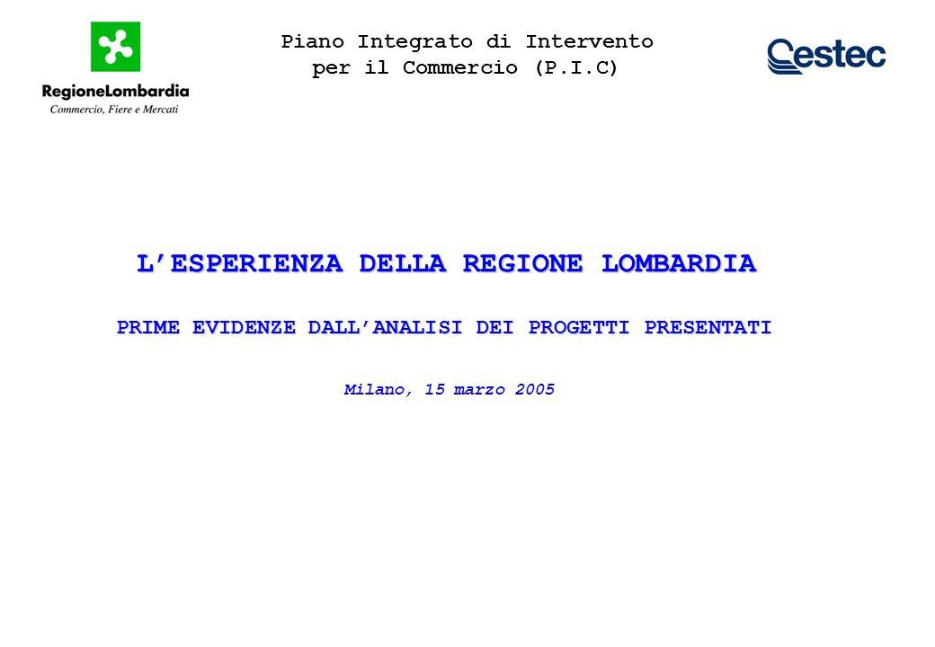 Piano Integrato di Intervento per il Commercio (P.I.C) Milano, 15 marzo 2005 LESPERIENZA DELLA REGIONE LOMBARDIA PRIME EVIDENZE DALLANALISI DEI PROGETTI PRESENTATI Milano, 15 marzo 2005