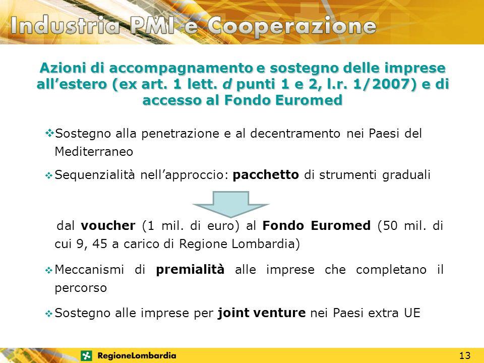 MOTORE DI SVILUPPO Azioni di accompagnamento e sostegno delle imprese allestero (ex art.