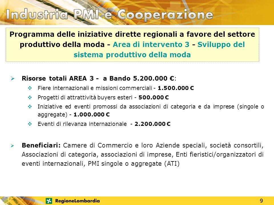 MOTORE DI SVILUPPO Programma delle iniziative dirette regionali a favore del settore produttivo della moda - Area di intervento 3 - Sviluppo del siste