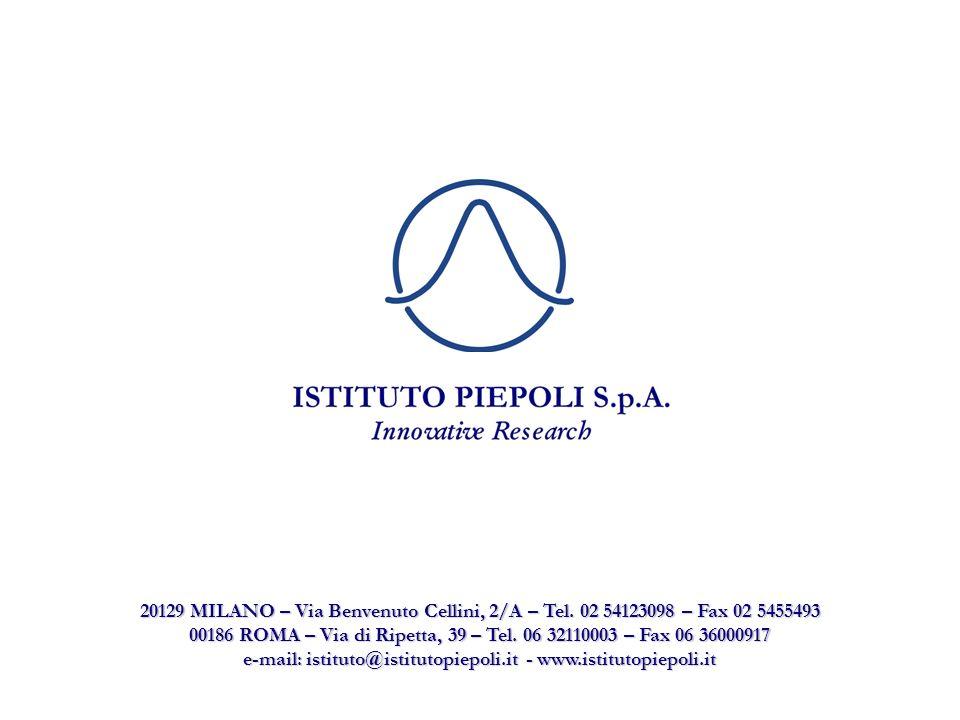 19 20129 MILANO – Via Benvenuto Cellini, 2/A – Tel.