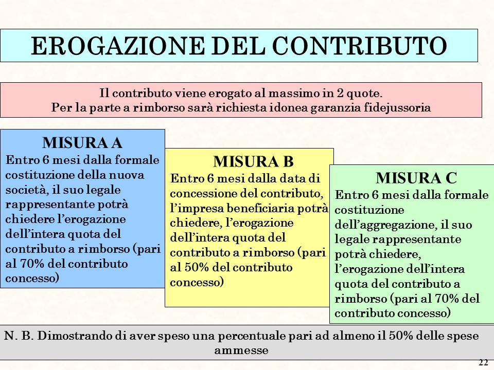 22 EROGAZIONE DEL CONTRIBUTO Il contributo viene erogato al massimo in 2 quote.