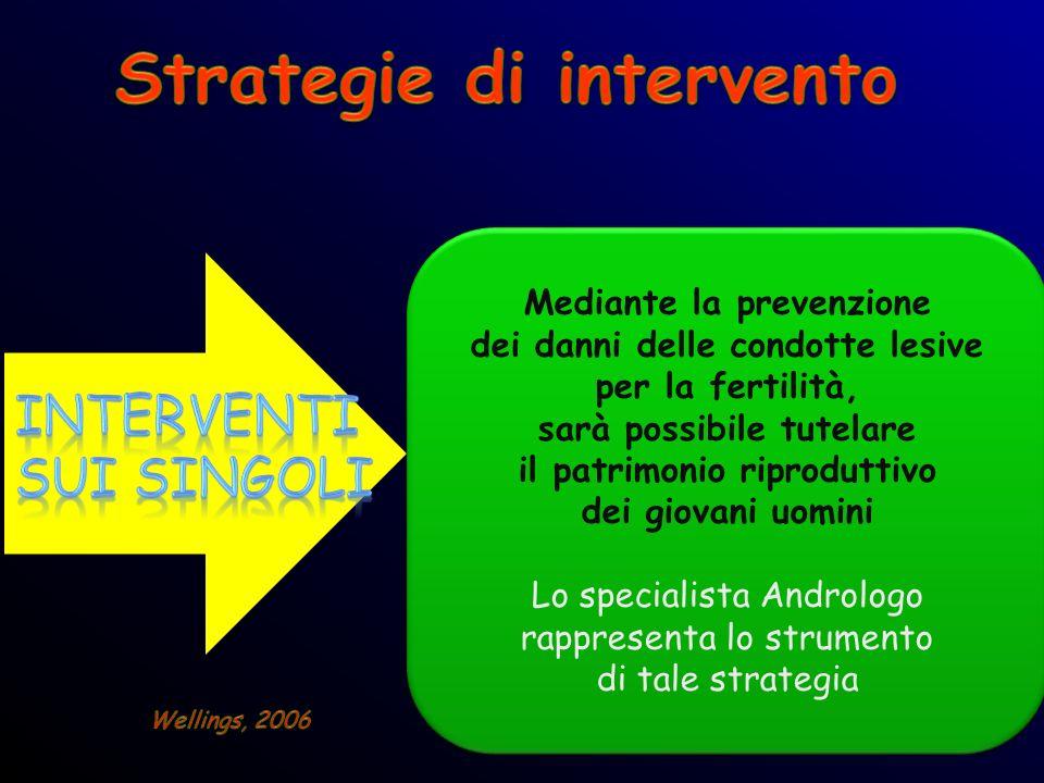 Mediante la prevenzione dei danni delle condotte lesive per la fertilità, sarà possibile tutelare il patrimonio riproduttivo dei giovani uomini Lo spe