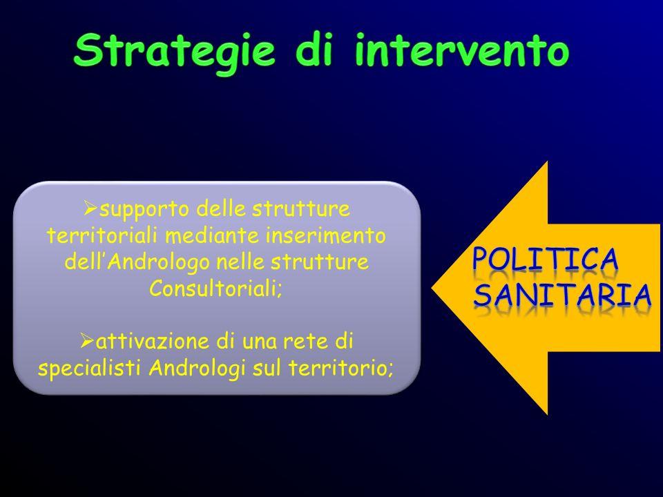 supporto delle strutture territoriali mediante inserimento dellAndrologo nelle strutture Consultoriali; attivazione di una rete di specialisti Androlo