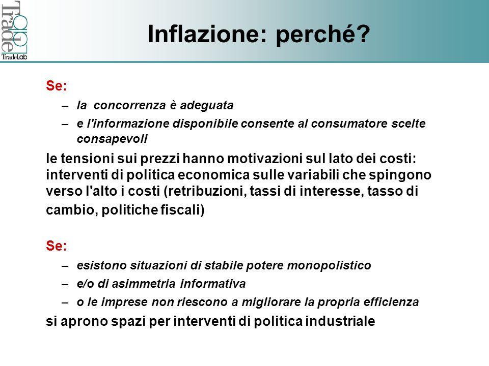 Fare clic per modificare lo stile del titolo dello schema Inflazione: perché.