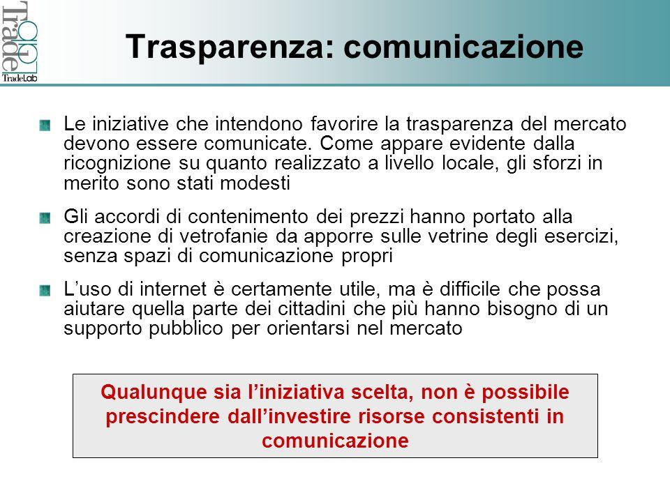 Fare clic per modificare lo stile del titolo dello schema Trasparenza: comunicazione Le iniziative che intendono favorire la trasparenza del mercato devono essere comunicate.