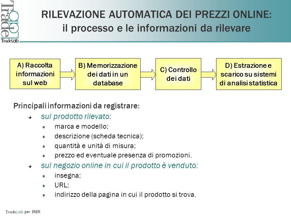 Trade Lab Trade Lab per IRER RILEVAZIONE AUTOMATICA DEI PREZZI ONLINE: il processo e le informazioni da rilevare Principali informazioni da registrare