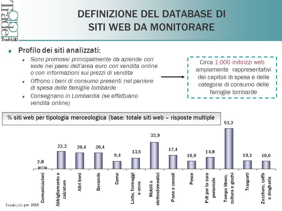 Trade Lab Trade Lab per IRER DEFINIZIONE DEL DATABASE DI SITI WEB DA MONITORARE Profilo dei siti analizzati: Sono promossi principalmente da aziende c