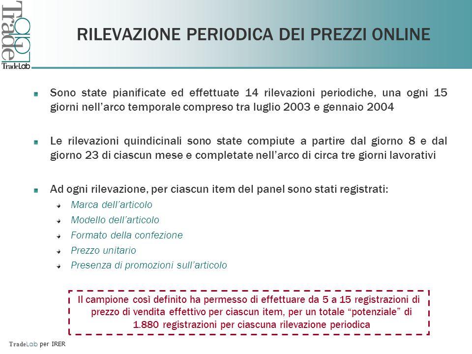 Trade Lab Trade Lab per IRER MERCATO FISICO E MERCATO VIRTUALE: ANDAMENTO DEI PREZZI A CONFRONTO Generi alimentari e bevande analcoliche – andamento dei prezzi online vs.