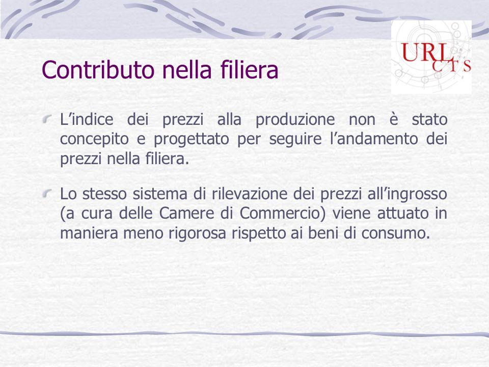 Contributo nella filiera Lindice dei prezzi alla produzione non è stato concepito e progettato per seguire landamento dei prezzi nella filiera.