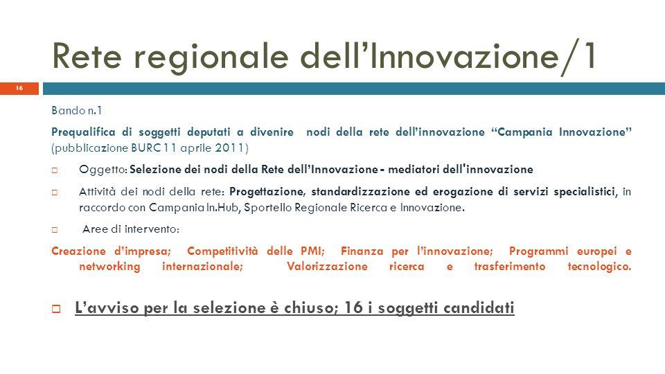 Rete regionale dellInnovazione/1 Bando n.1 Prequalifica di soggetti deputati a divenire nodi della rete dellinnovazione Campania Innovazione (pubblica