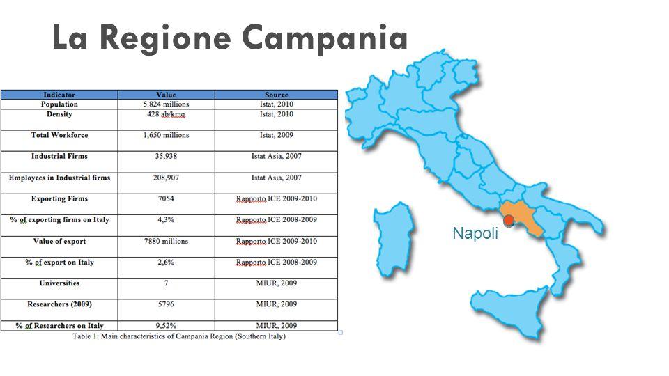 Swot Analisys – Regione Campania PUNTI DI FORZA Presenza di centri universitari e centri di ricerca ad elevata specializzazione.