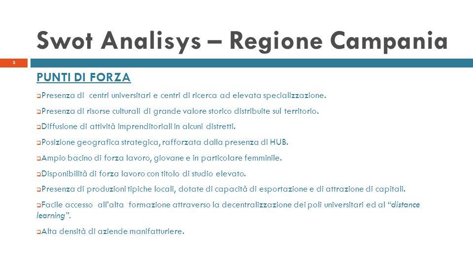 Swot Analisys – Regione Campania PUNTI DI FORZA Presenza di centri universitari e centri di ricerca ad elevata specializzazione. Presenza di risorse c
