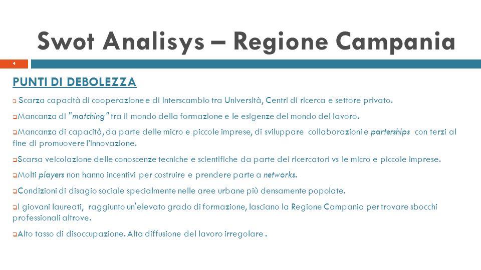 Swot Analisys – Regione Campania PUNTI DI DEBOLEZZA Scarza capacità di cooperazione e di interscambio tra Università, Centri di ricerca e settore privato.