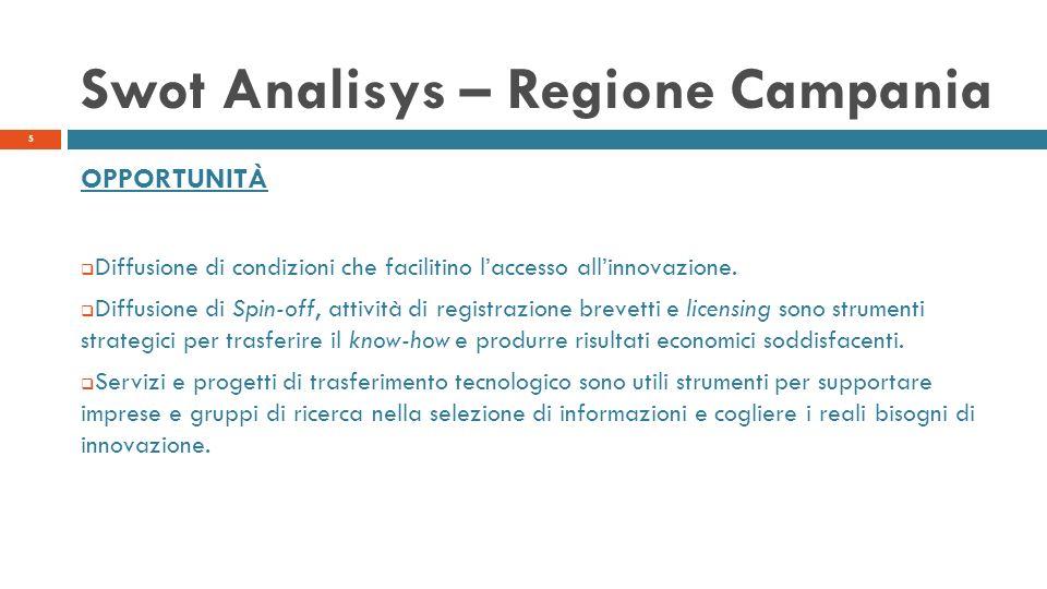 Swot Analisys – Regione Campania OPPORTUNITÀ Diffusione di condizioni che facilitino laccesso allinnovazione. Diffusione di Spin-off, attività di regi