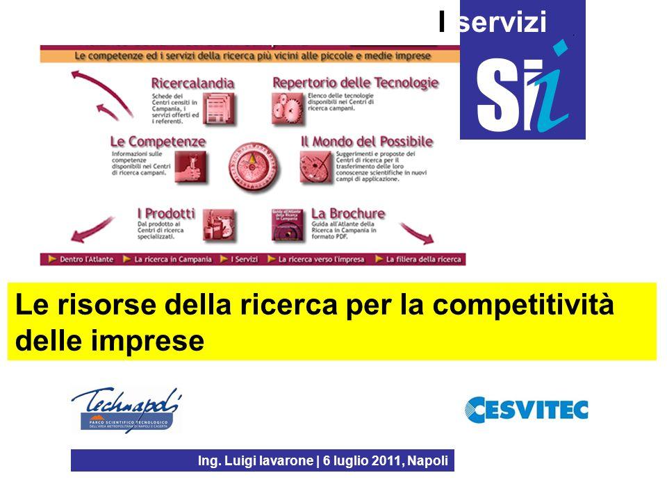 Ing. Luigi Iavarone | 6 luglio 2011, Napoli I servizi Le risorse della ricerca per la competitività delle imprese