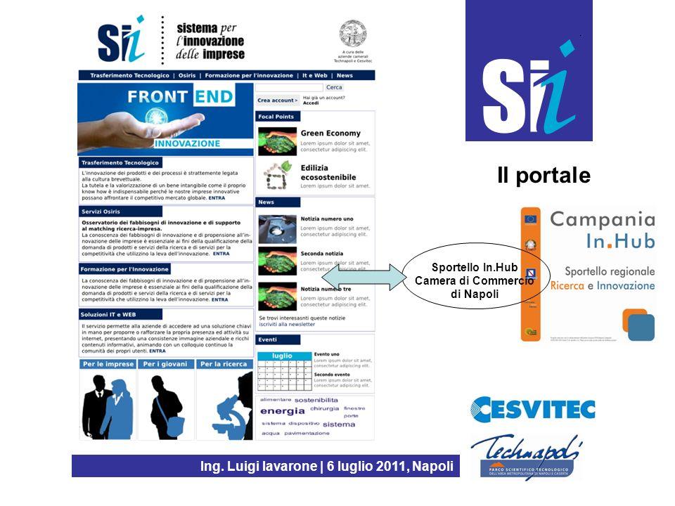 Ing. Luigi Iavarone | 6 luglio 2011, Napoli Il portale Sportello In.Hub Camera di Commercio di Napoli