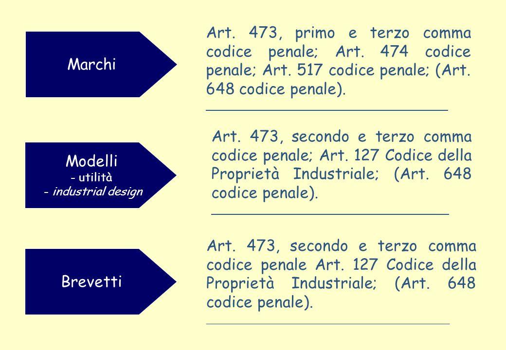 Marchi Modelli - utilità - industrial design Brevetti Art. 473, primo e terzo comma codice penale; Art. 474 codice penale; Art. 517 codice penale; (Ar