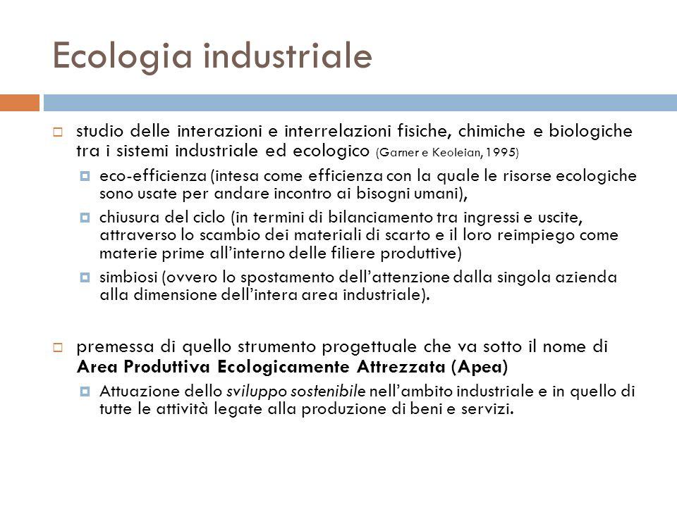 Ecologia industriale studio delle interazioni e interrelazioni fisiche, chimiche e biologiche tra i sistemi industriale ed ecologico (Garner e Keoleia