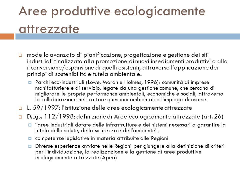 Aree produttive ecologicamente attrezzate Obiettivi aumentare i livelli di performance economica delle aziende, minimizzando al tempo stesso limpatto ambientale delle attività produttive insediate gestione unitaria di tutte le reti materiali (infrastrutture fisiche - hardware) immateriali logistiche e dinformazione - software, istituzionali e organizzative - orgware, finanziarie - finware e di salvaguardia ambientale – ecoware (Maggi e Nijkamp,1992)