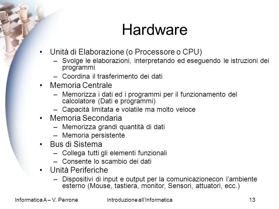 Informatica A – V. PerroneIntroduzione allInformatica13 Hardware Unità di Elaborazione (o Processore o CPU) –Svolge le elaborazioni, interpretando ed