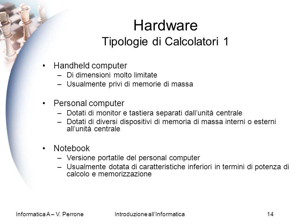 Informatica A – V. PerroneIntroduzione allInformatica14 Hardware Tipologie di Calcolatori 1 Handheld computer –Di dimensioni molto limitate –Usualment