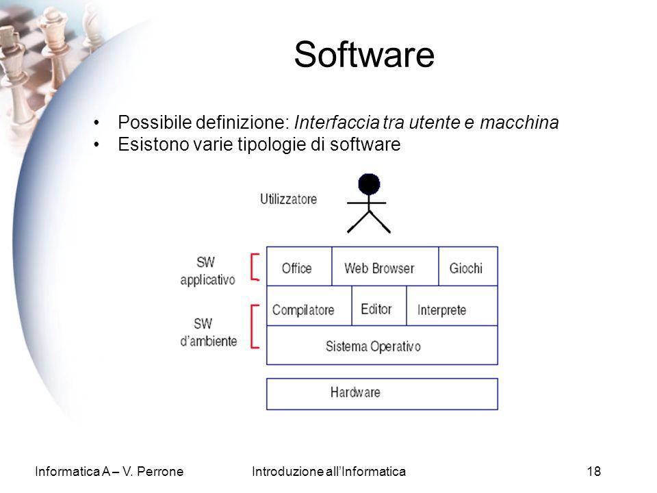 Informatica A – V. PerroneIntroduzione allInformatica18 Software Possibile definizione: Interfaccia tra utente e macchina Esistono varie tipologie di