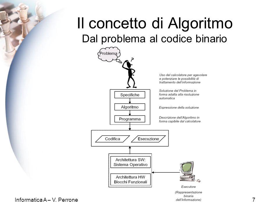 Informatica A – V. PerroneIntroduzione allInformatica7 Il concetto di Algoritmo Dal problema al codice binario