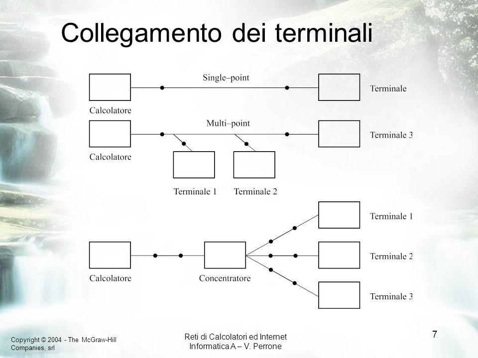 Copyright © 2004 - The McGraw-Hill Companies, srl Reti di Calcolatori ed Internet Informatica A – V.