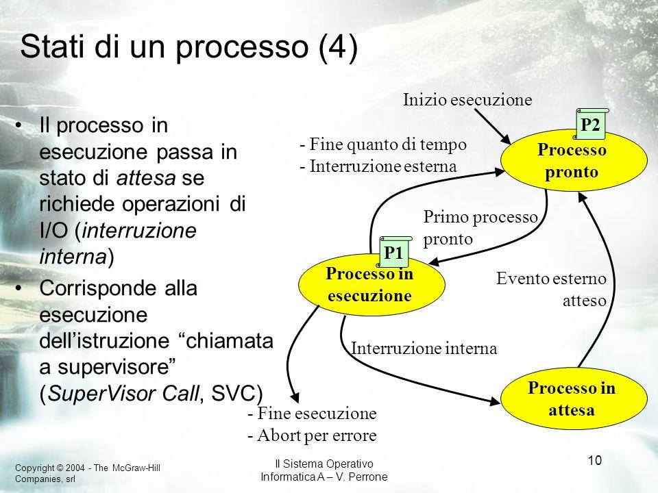 Copyright © 2004 - The McGraw-Hill Companies, srl Il Sistema Operativo Informatica A – V. Perrone 10 Stati di un processo (4) Il processo in esecuzion