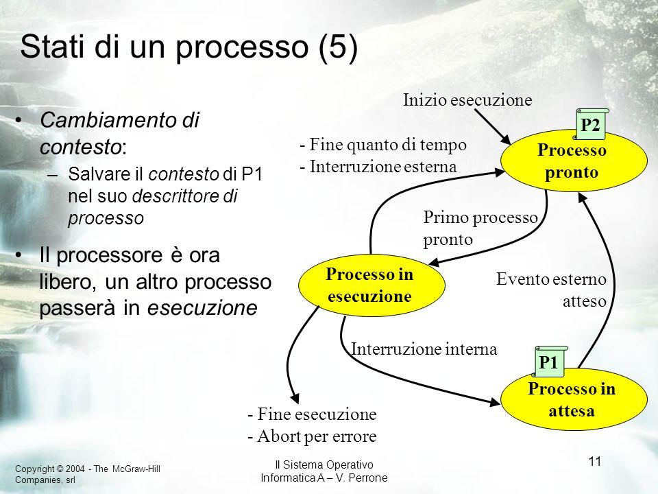 Copyright © 2004 - The McGraw-Hill Companies, srl Il Sistema Operativo Informatica A – V. Perrone 11 Stati di un processo (5) Processo in esecuzione P