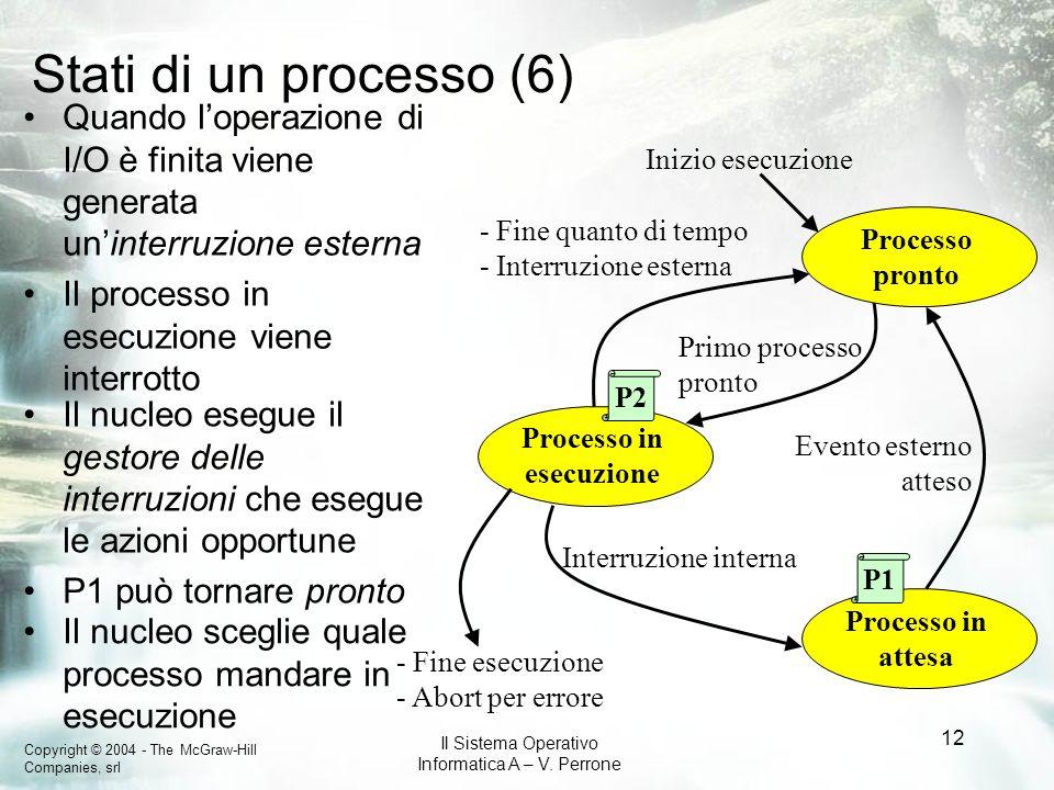 Copyright © 2004 - The McGraw-Hill Companies, srl Il Sistema Operativo Informatica A – V. Perrone 12 Stati di un processo (6) Processo in esecuzione P