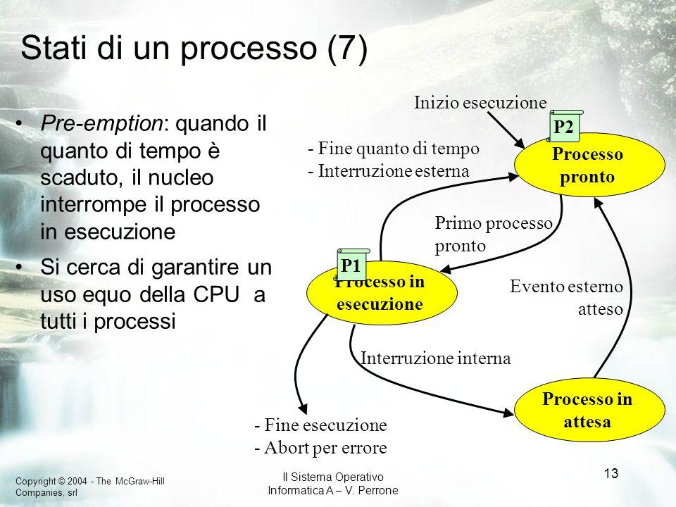 Copyright © 2004 - The McGraw-Hill Companies, srl Il Sistema Operativo Informatica A – V. Perrone 13 Stati di un processo (7) Processo in esecuzione P