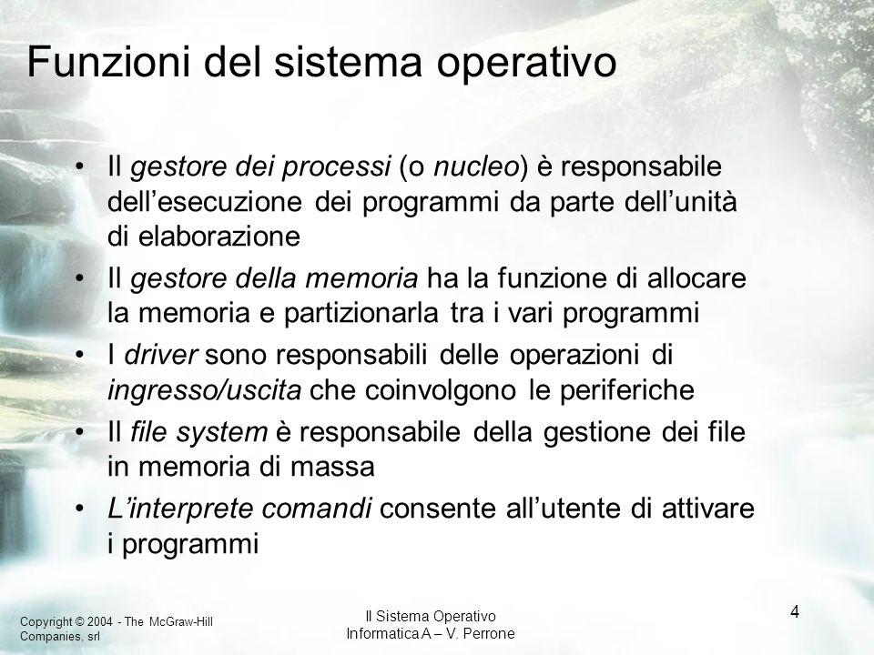 Copyright © 2004 - The McGraw-Hill Companies, srl Il Sistema Operativo Informatica A – V. Perrone 4 Funzioni del sistema operativo Il gestore dei proc