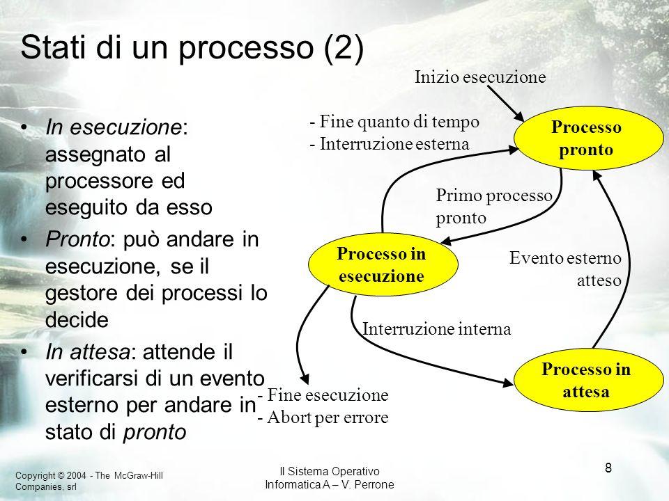Copyright © 2004 - The McGraw-Hill Companies, srl Il Sistema Operativo Informatica A – V. Perrone 8 Stati di un processo (2) In esecuzione: assegnato