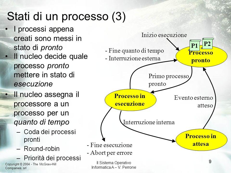 Copyright © 2004 - The McGraw-Hill Companies, srl Il Sistema Operativo Informatica A – V. Perrone 9 Stati di un processo (3) I processi appena creati