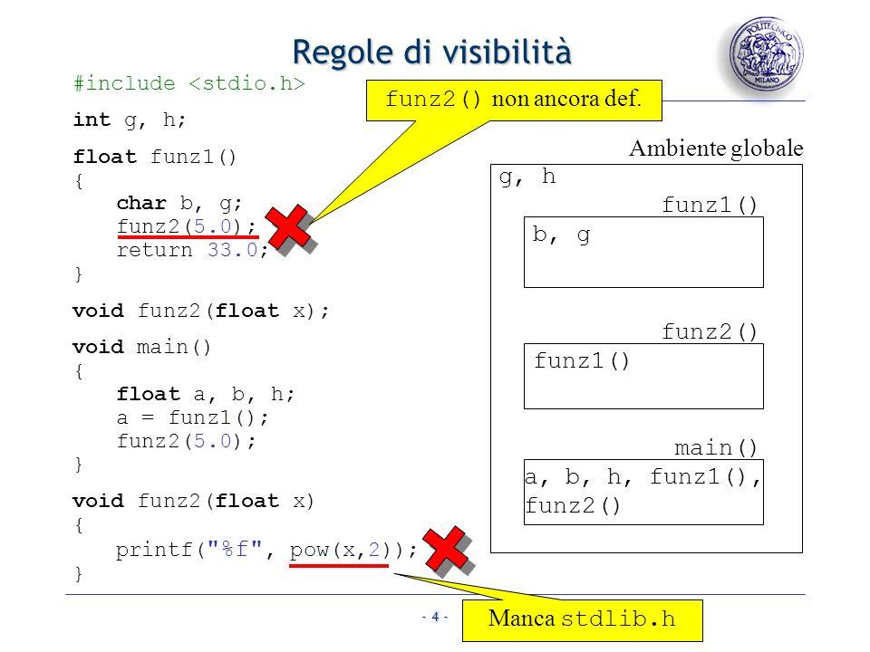 - 4 - Regole di visibilità #include int g, h; float funz1() { char b, g; funz2(5.0); return 33.0; } void funz2(float x); void main() { float a, b, h; a = funz1(); funz2(5.0); } void funz2(float x) { printf( %f , pow(x,2)); } Ambiente globale g, h funz1() b, g main() a, b, h, funz1(), funz2() funz2() funz1() Manca stdlib.h funz2() non ancora def.