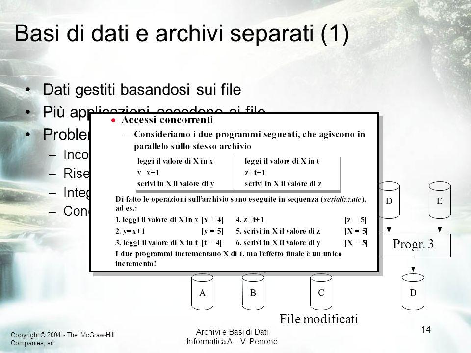 Copyright © 2004 - The McGraw-Hill Companies, srl Archivi e Basi di Dati Informatica A – V. Perrone 14 Basi di dati e archivi separati (1) Dati gestit