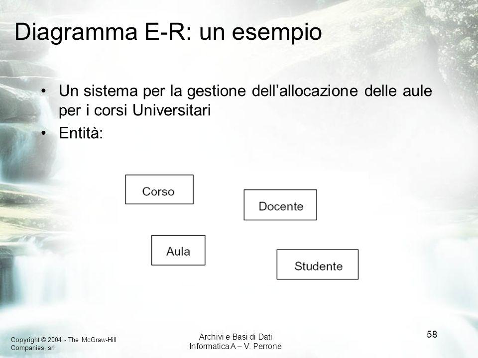 Copyright © 2004 - The McGraw-Hill Companies, srl Archivi e Basi di Dati Informatica A – V. Perrone 58 Diagramma E-R: un esempio Un sistema per la ges