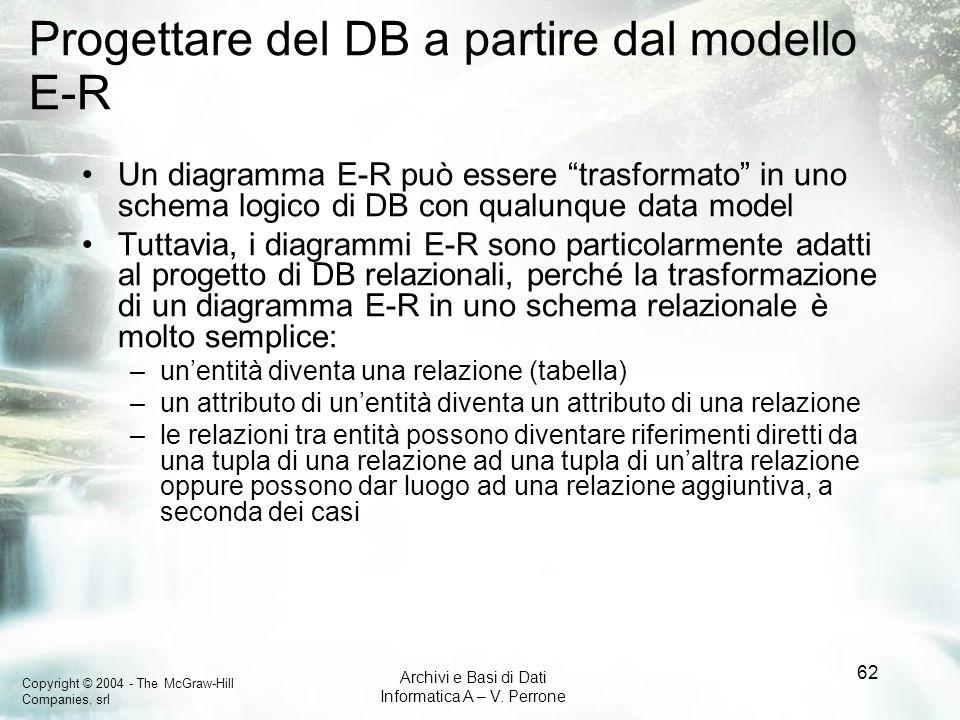 Copyright © 2004 - The McGraw-Hill Companies, srl Archivi e Basi di Dati Informatica A – V. Perrone 62 Progettare del DB a partire dal modello E-R Un