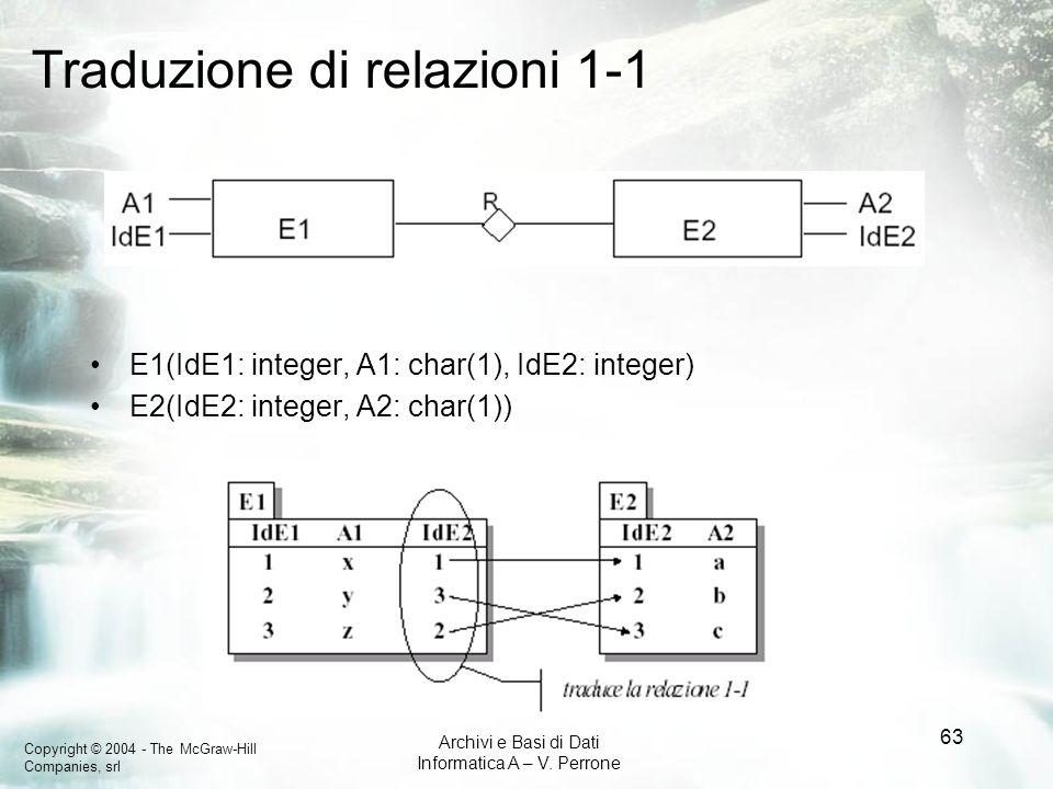 Copyright © 2004 - The McGraw-Hill Companies, srl Archivi e Basi di Dati Informatica A – V. Perrone 63 Traduzione di relazioni 1-1 E1(IdE1: integer, A