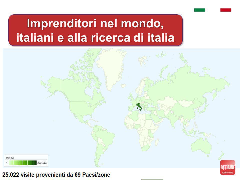 Imprenditori nel mondo, italiani e alla ricerca di italia Imprenditori nel mondo, italiani e alla ricerca di italia