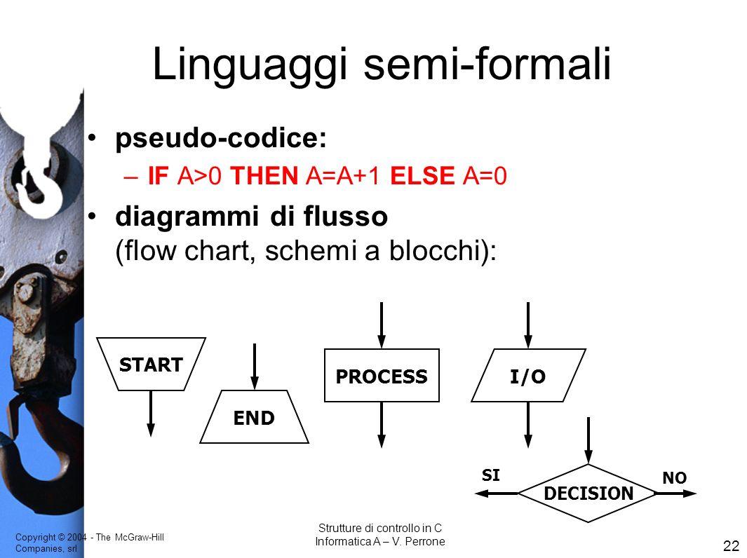 Copyright © 2004 - The McGraw-Hill Companies, srl 22 Strutture di controllo in C Informatica A – V. Perrone Linguaggi semi-formali pseudo-codice: –IF