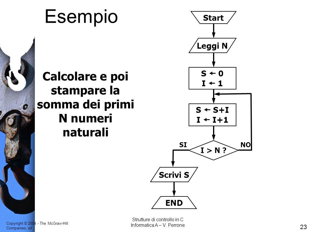 Copyright © 2004 - The McGraw-Hill Companies, srl 23 Strutture di controllo in C Informatica A – V. Perrone Esempio Start Leggi N S 0 I 1 S S+I I I+1