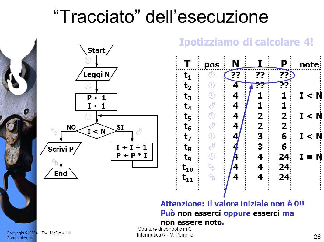 Copyright © 2004 - The McGraw-Hill Companies, srl 26 Strutture di controllo in C Informatica A – V. Perrone T pos NIP note t 1 ?????? t 2 4???? t 3 41