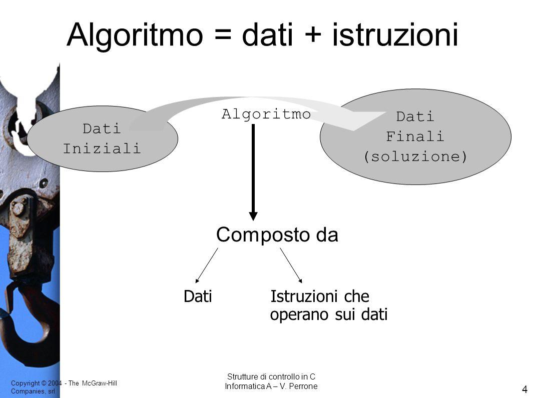 Copyright © 2004 - The McGraw-Hill Companies, srl 4 Strutture di controllo in C Informatica A – V. Perrone Algoritmo = dati + istruzioni Composto da D