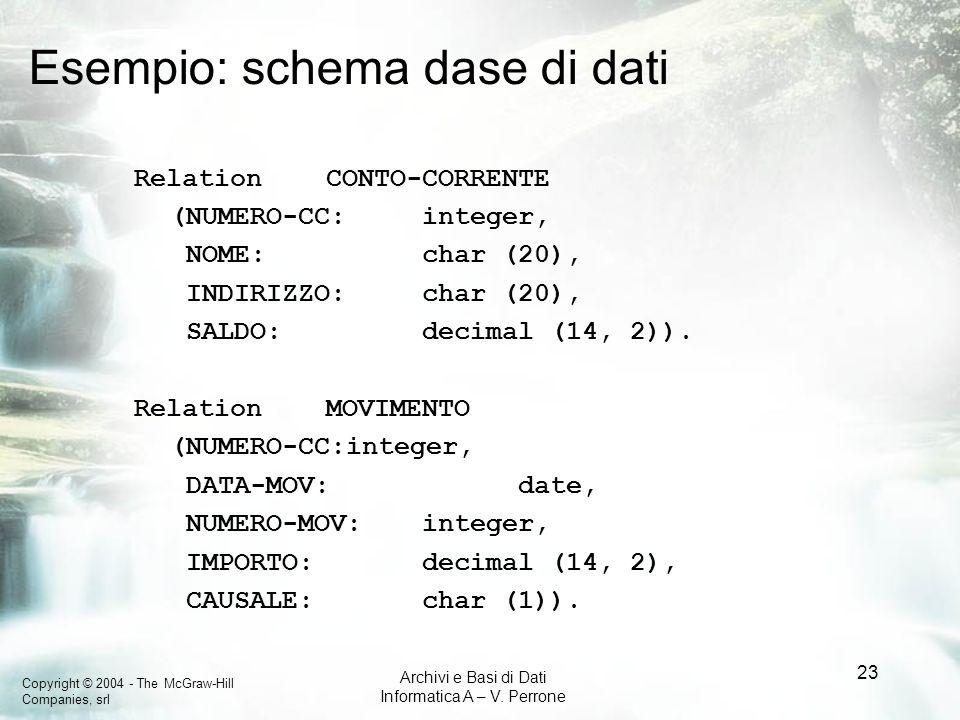 Copyright © 2004 - The McGraw-Hill Companies, srl Archivi e Basi di Dati Informatica A – V. Perrone 23 Esempio: schema dase di dati RelationCONTO-CORR